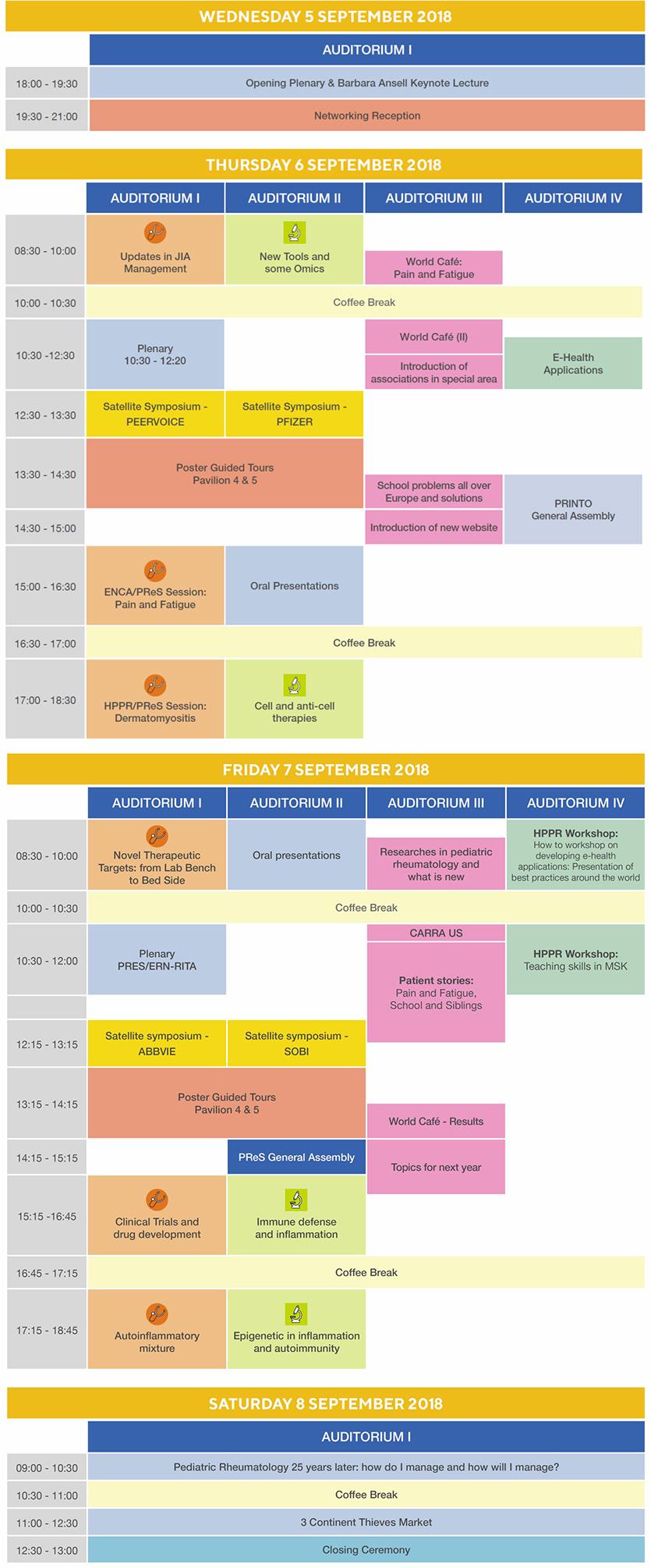 PReS 2018 -- Scientific Programme